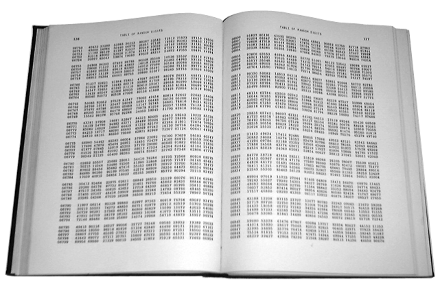 RAND Corporation. A Million Random Digits with 100,000 Normal Deviates, 1955. http://www.rand.org/pubs/monograph_reports/MR1418/index2.html.
